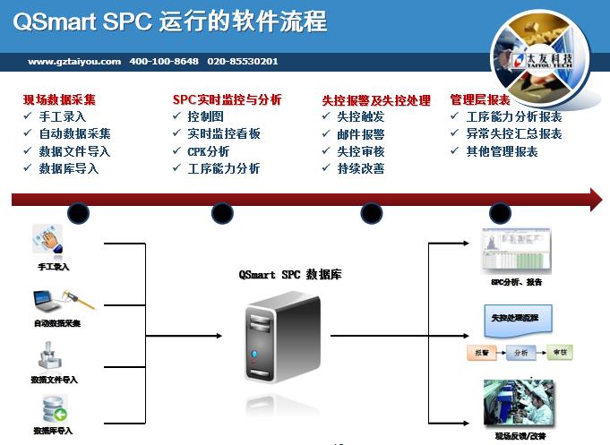 spc-module.png