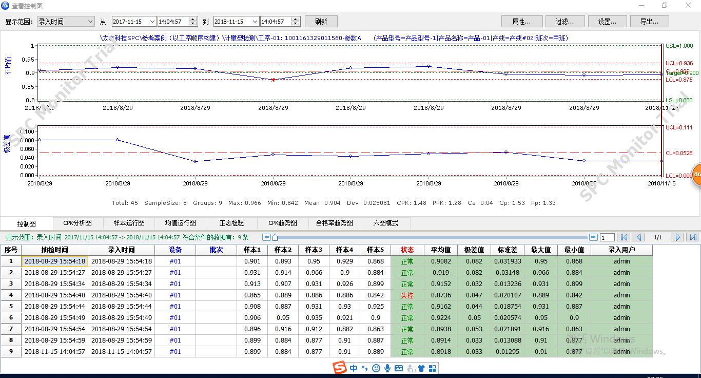 SPC控制图.png